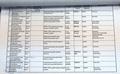 Списки пострадавших на Болотной 6 мая по данным ЦЭМП - 4
